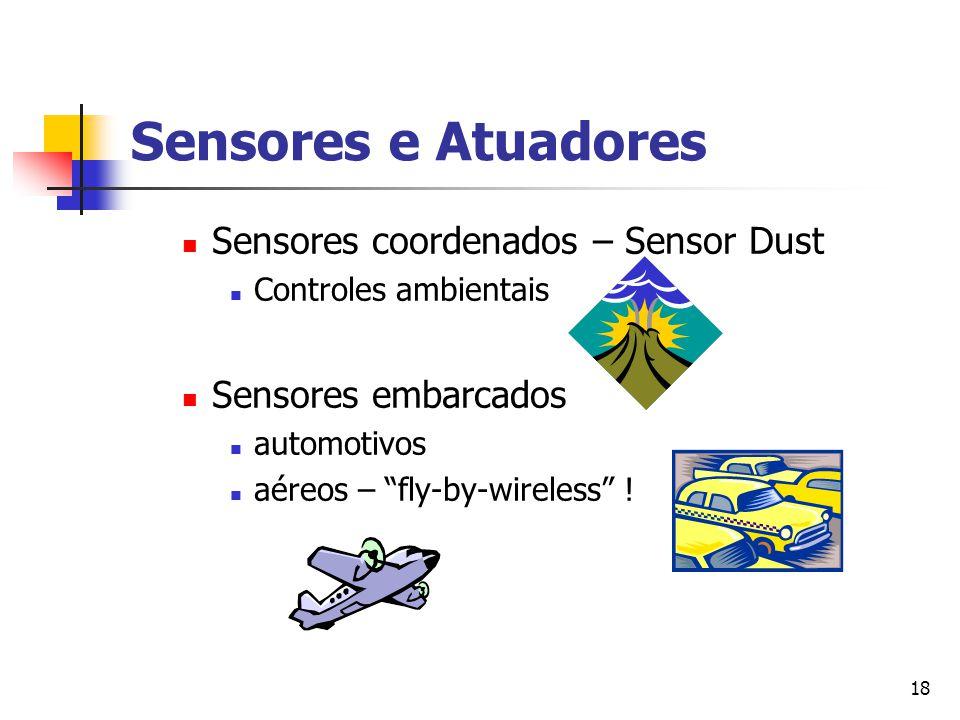 Sensores e Atuadores Sensores coordenados – Sensor Dust