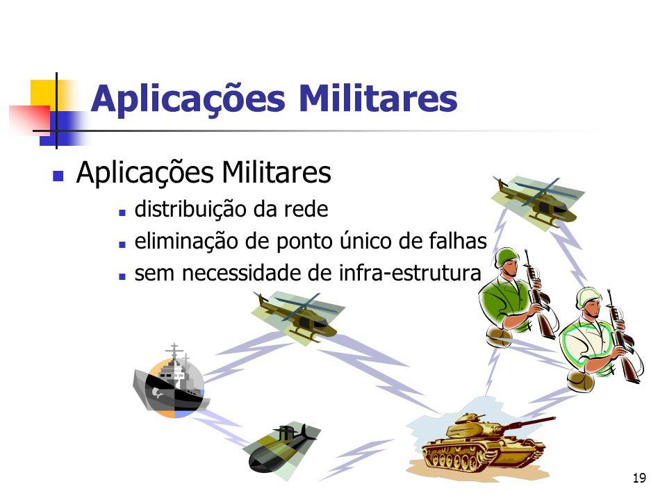 Aplicações Militares Aplicações Militares distribuição da rede