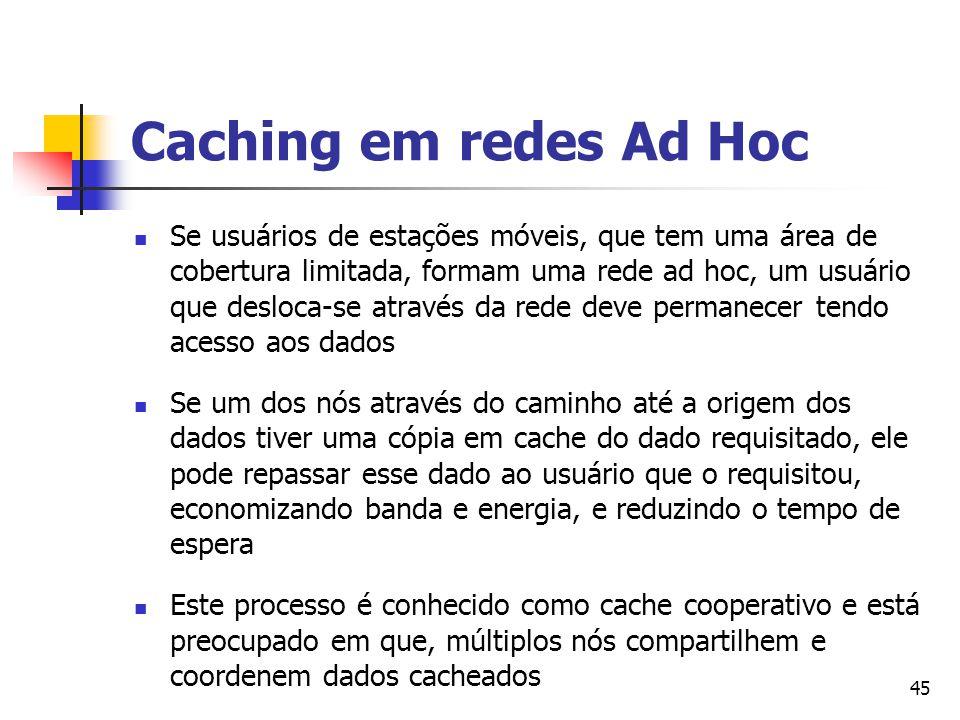 Caching em redes Ad Hoc