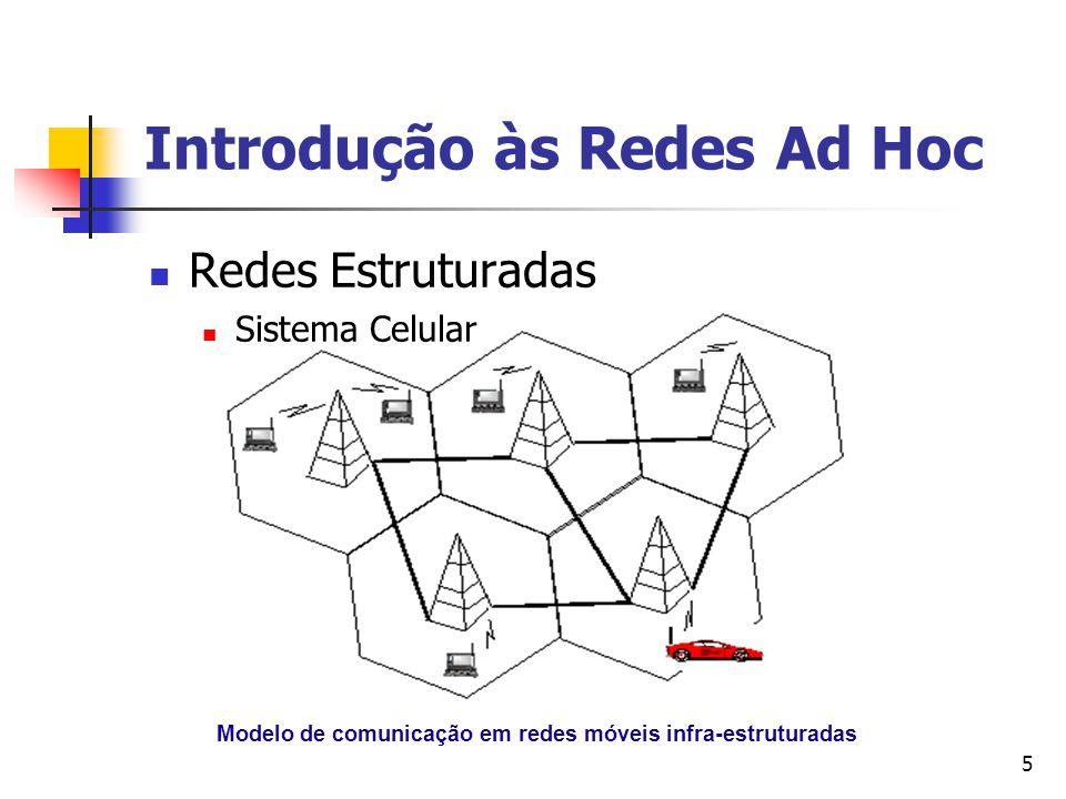 Introdução às Redes Ad Hoc