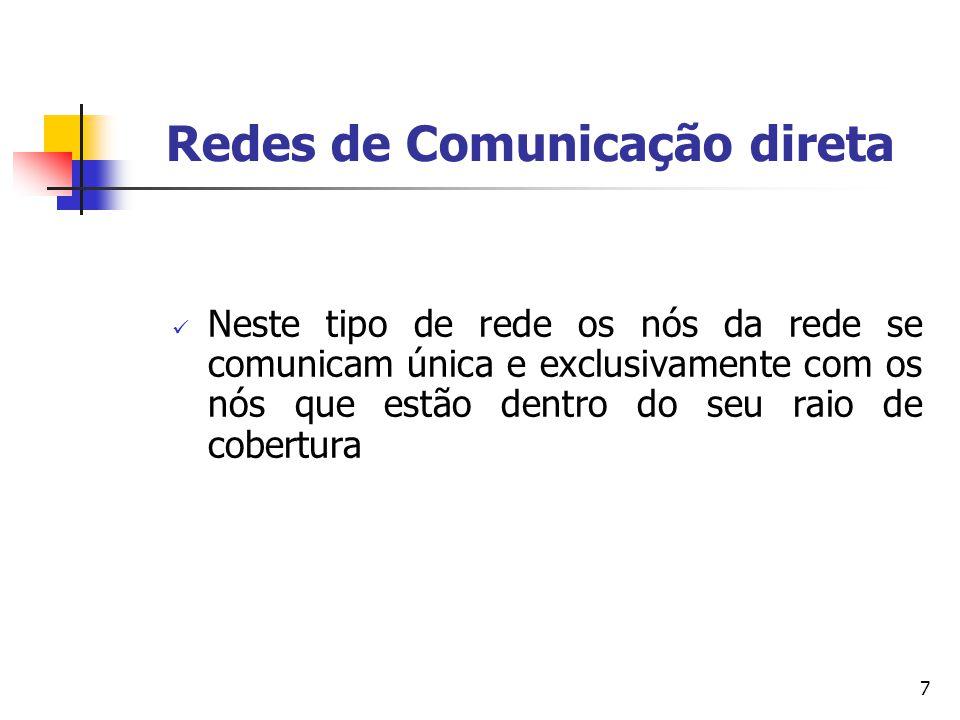 Redes de Comunicação direta