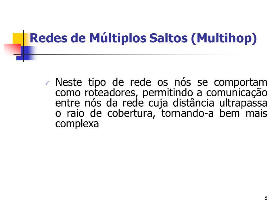Redes de Múltiplos Saltos (Multihop)