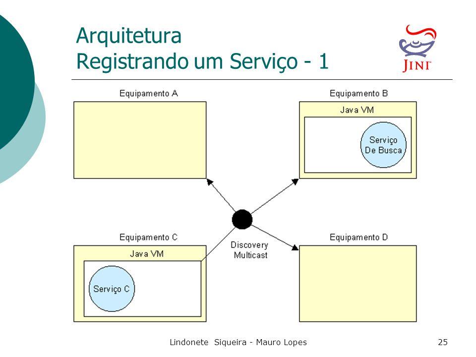 Arquitetura Registrando um Serviço - 1