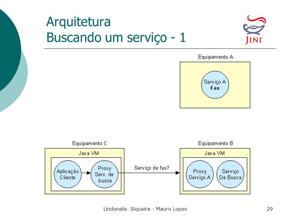 Arquitetura Buscando um serviço - 1
