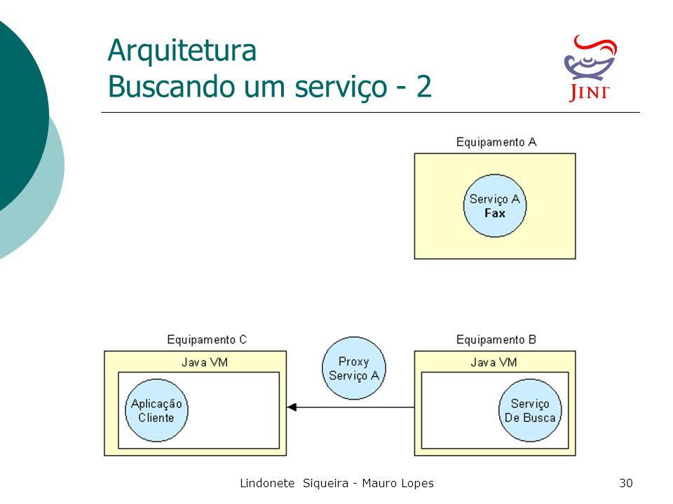 Arquitetura Buscando um serviço - 2