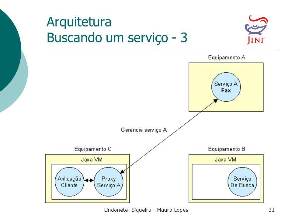 Arquitetura Buscando um serviço - 3
