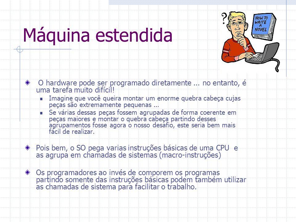 Máquina estendida O hardware pode ser programado diretamente ... no entanto, é uma tarefa muito difícil!
