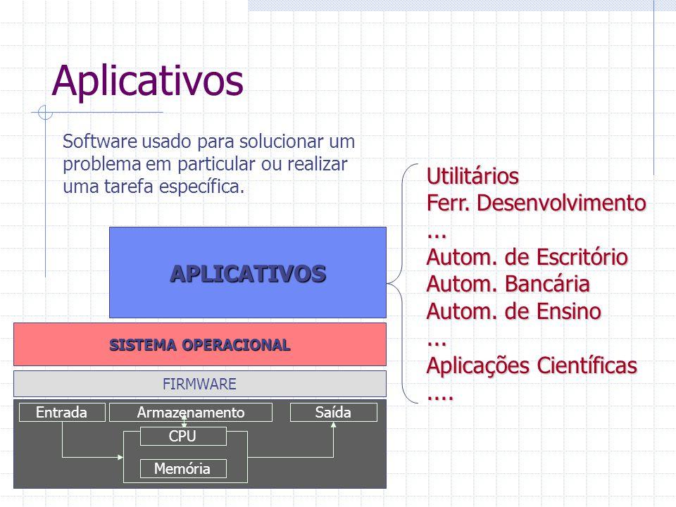 Aplicativos Utilitários Ferr. Desenvolvimento ... Autom. de Escritório