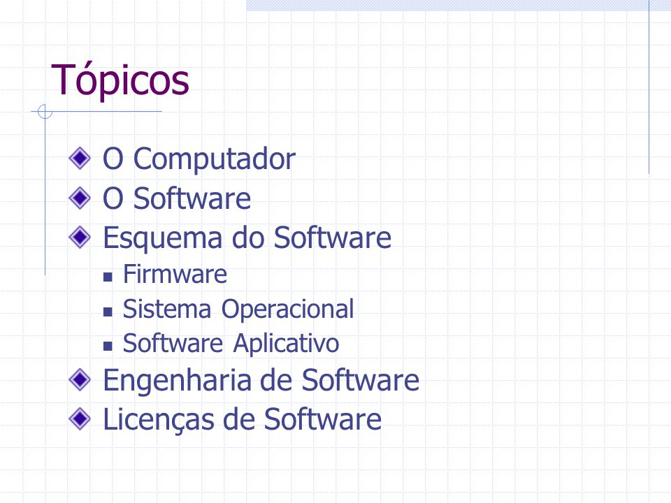 Tópicos O Computador O Software Esquema do Software