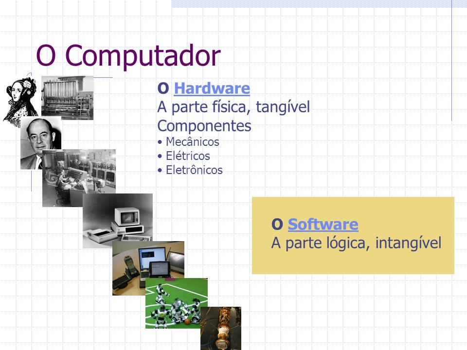 O Computador O Hardware A parte física, tangível Componentes