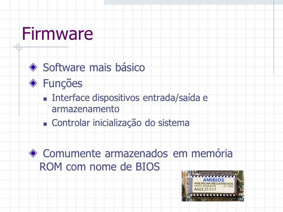 Firmware Software mais básico Funções