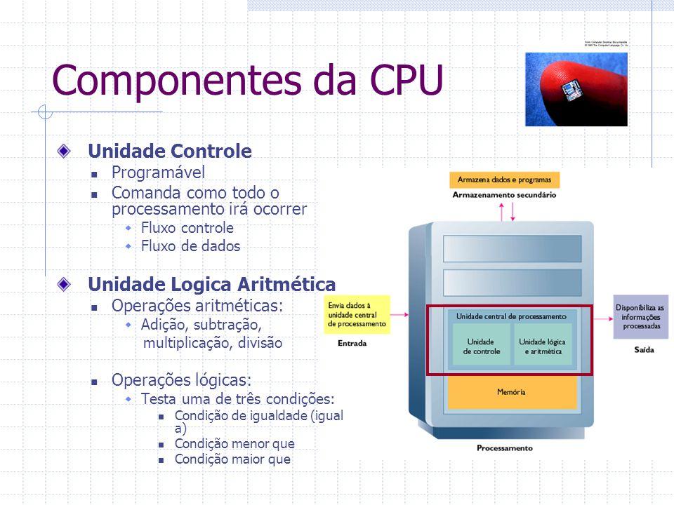Componentes da CPU Unidade Controle Unidade Logica Aritmética