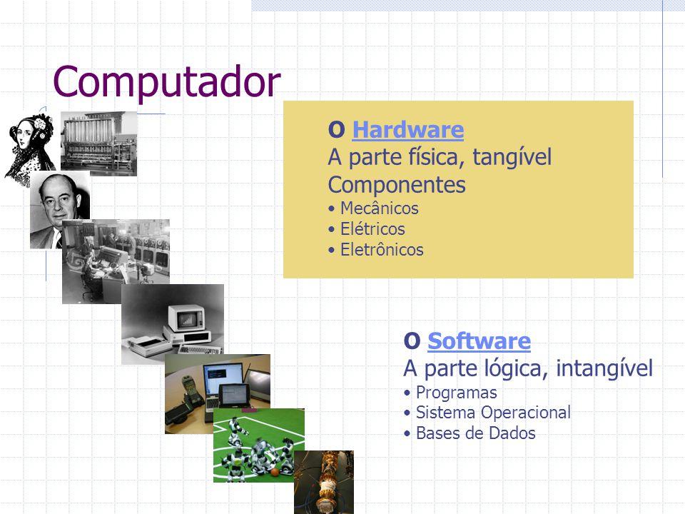Computador O Hardware A parte física, tangível Componentes O Software