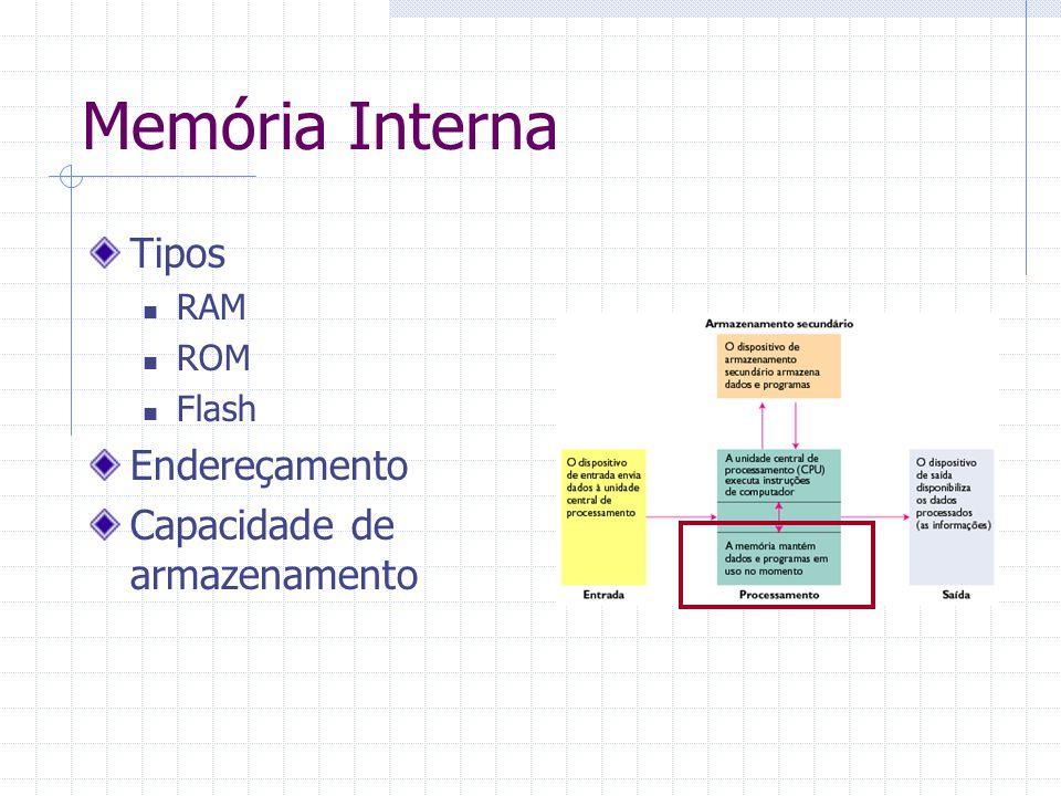 Memória Interna Tipos Endereçamento Capacidade de armazenamento RAM