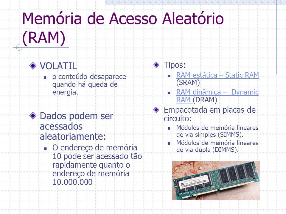 Memória de Acesso Aleatório (RAM)