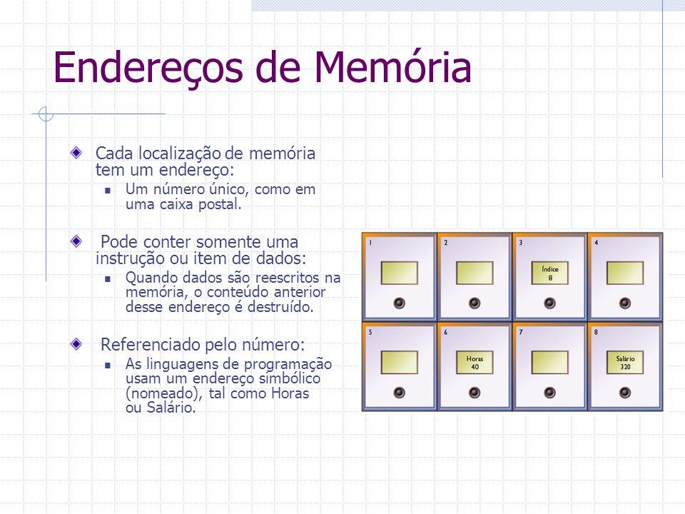 Endereços de Memória Cada localização de memória tem um endereço: