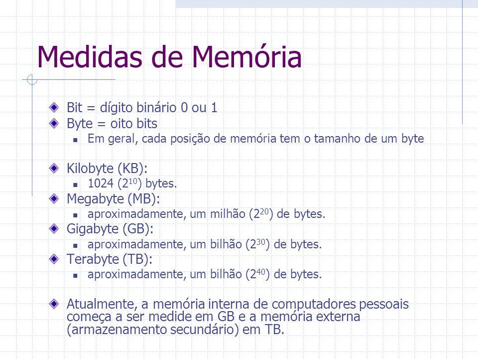 Medidas de Memória Bit = dígito binário 0 ou 1 Byte = oito bits