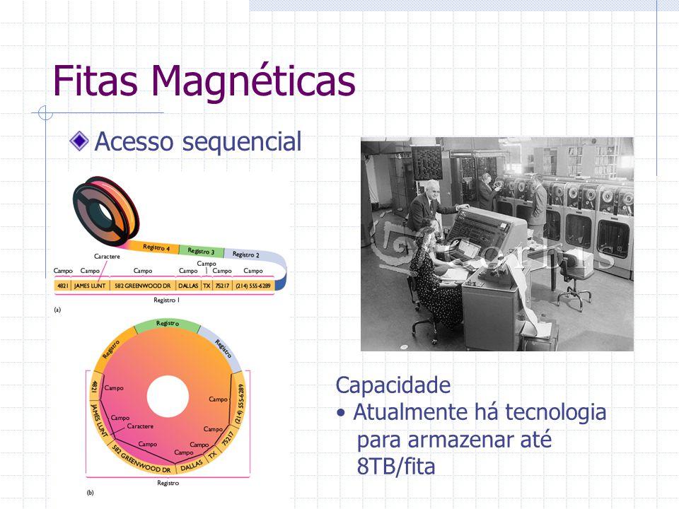 Fitas Magnéticas Acesso sequencial Capacidade Atualmente há tecnologia