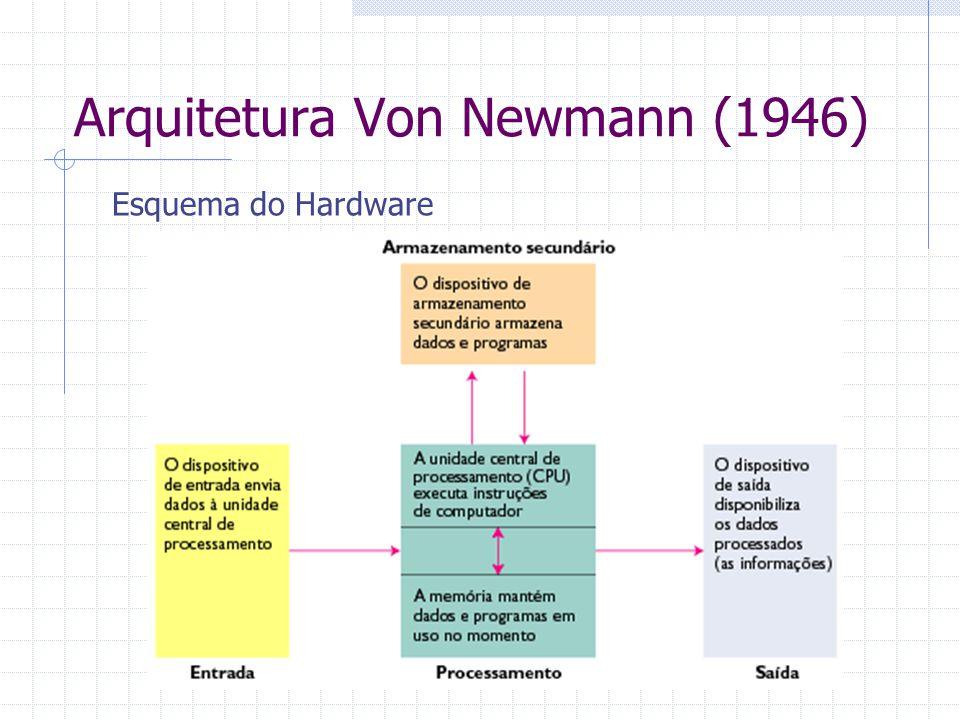 Arquitetura Von Newmann (1946)