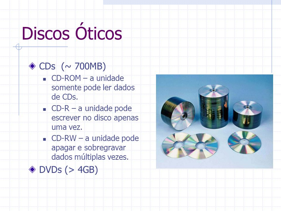 Discos Óticos CDs (~ 700MB) DVDs (> 4GB)