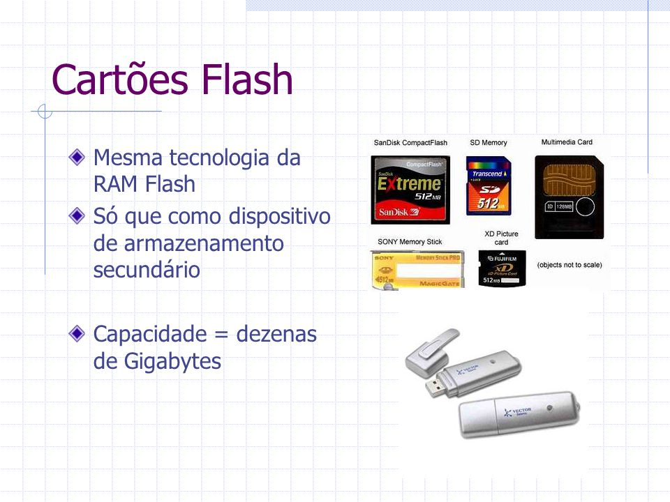 Cartões Flash Mesma tecnologia da RAM Flash