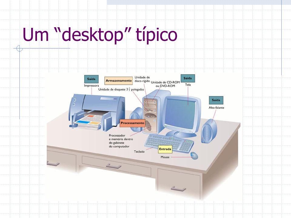 Um desktop típico