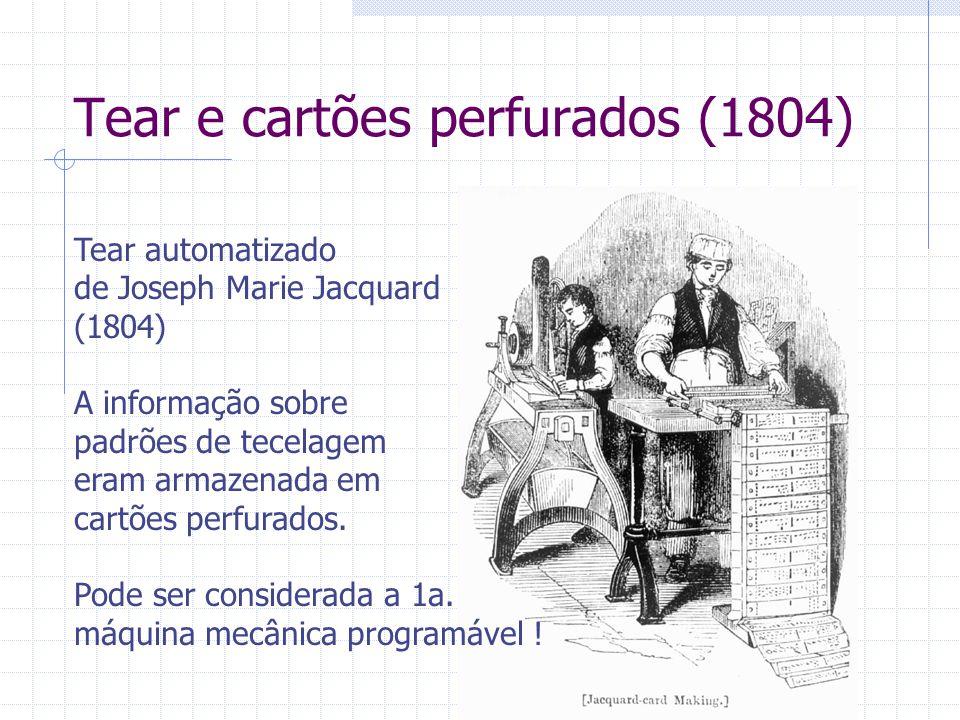 Tear e cartões perfurados (1804)