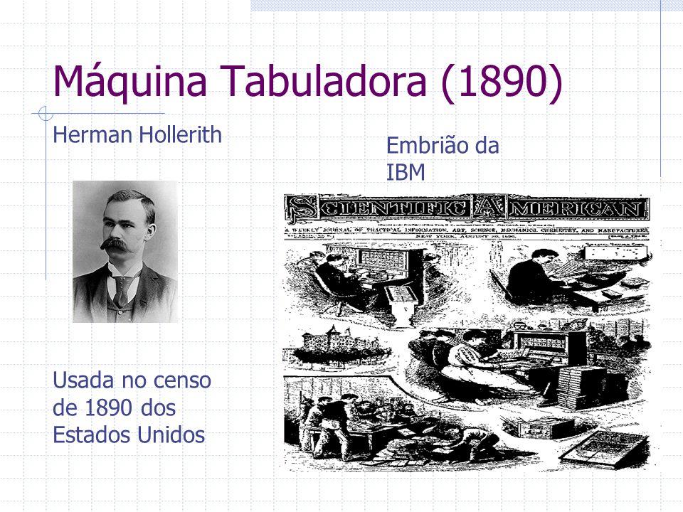 Máquina Tabuladora (1890) Herman Hollerith Embrião da IBM