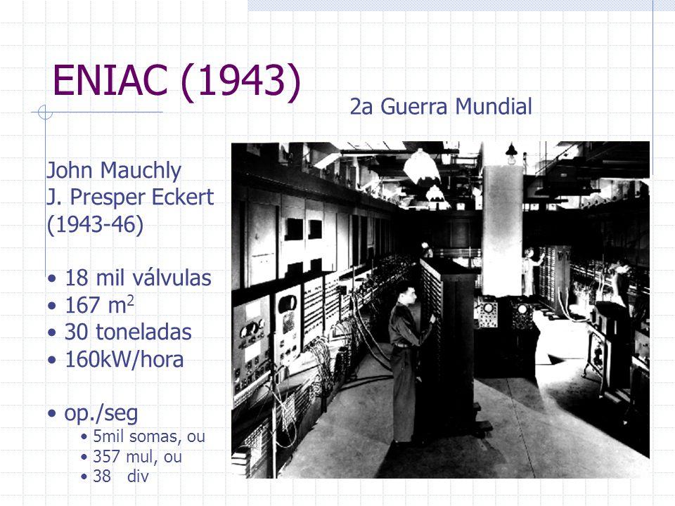 ENIAC (1943) 2a Guerra Mundial John Mauchly J. Presper Eckert
