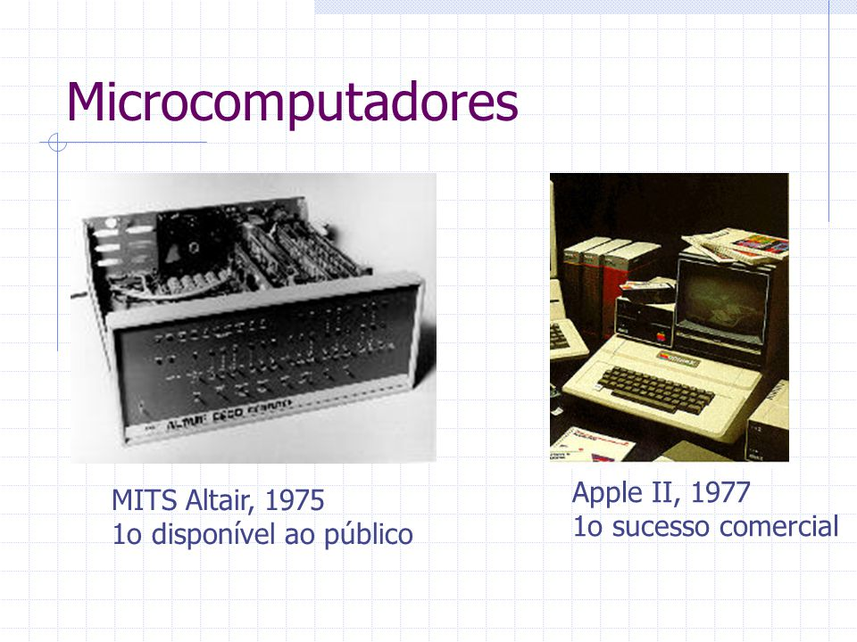 Microcomputadores Apple II, 1977 MITS Altair, 1975