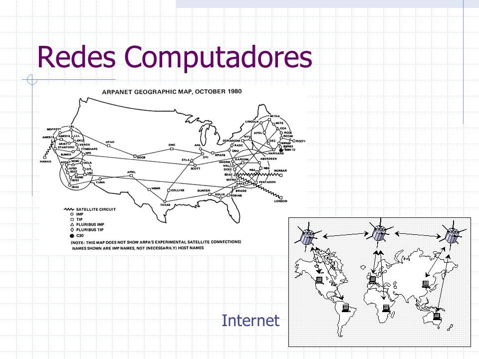 Redes Computadores Internet