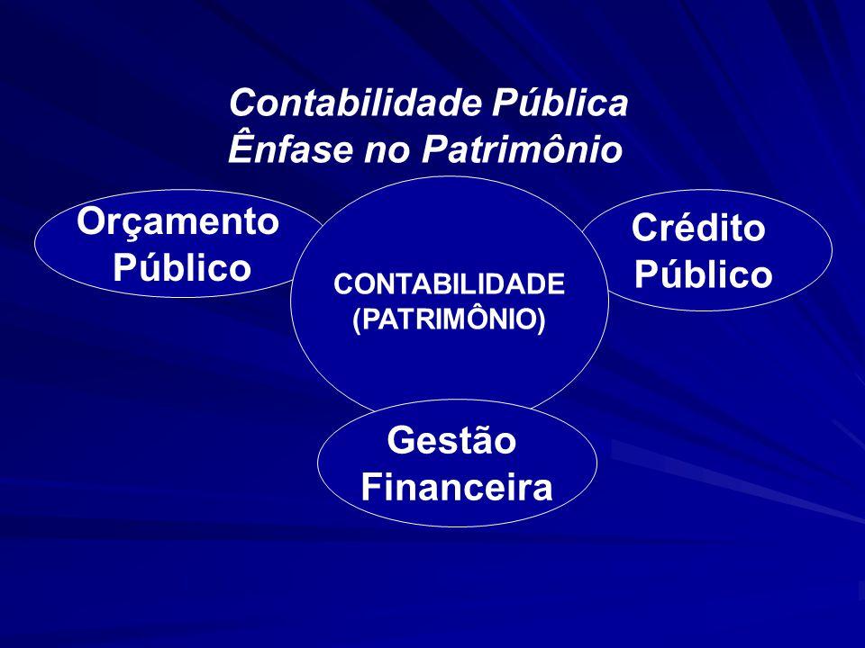 Orçamento Público Crédito Público Gestão Financeira