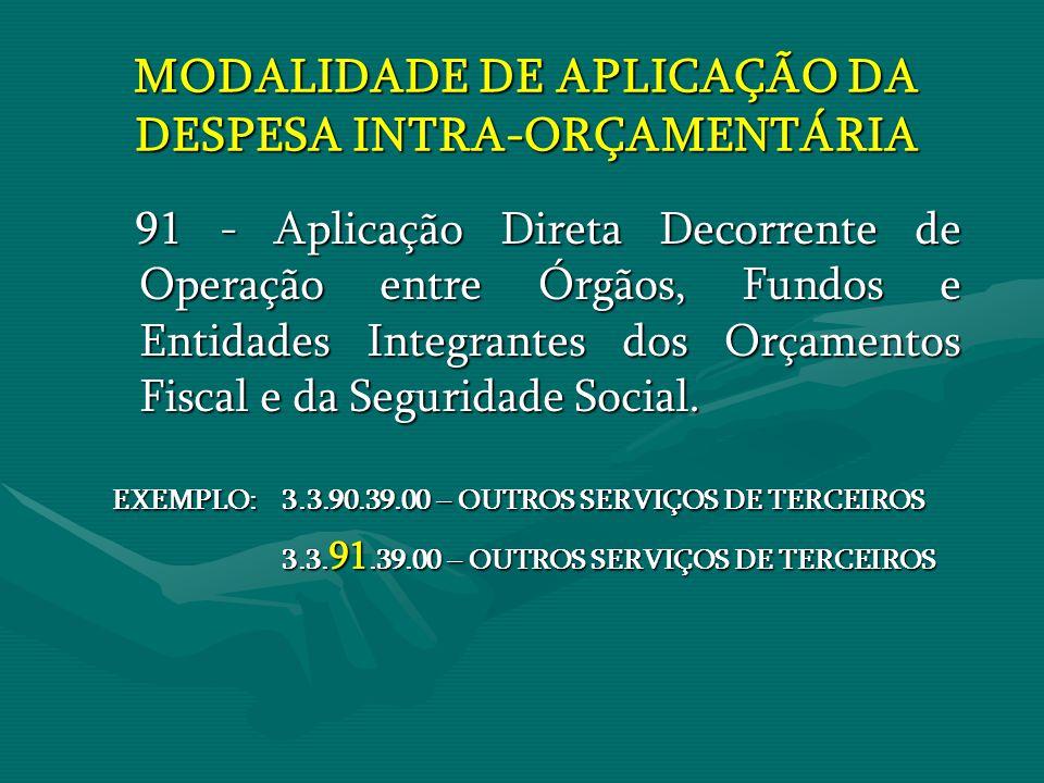MODALIDADE DE APLICAÇÃO DA DESPESA INTRA-ORÇAMENTÁRIA