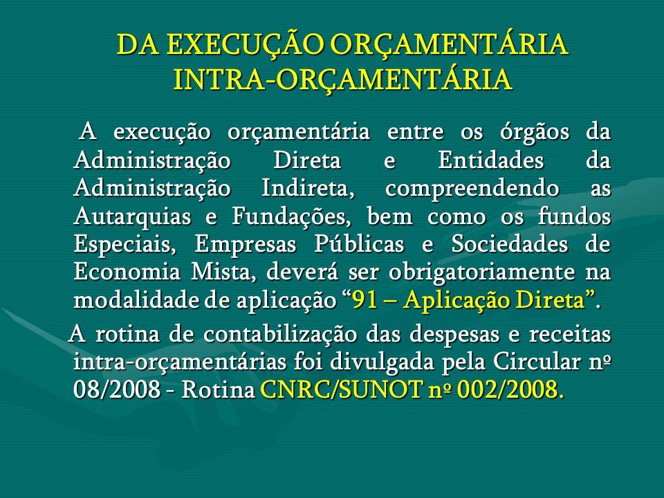 DA EXECUÇÃO ORÇAMENTÁRIA INTRA-ORÇAMENTÁRIA