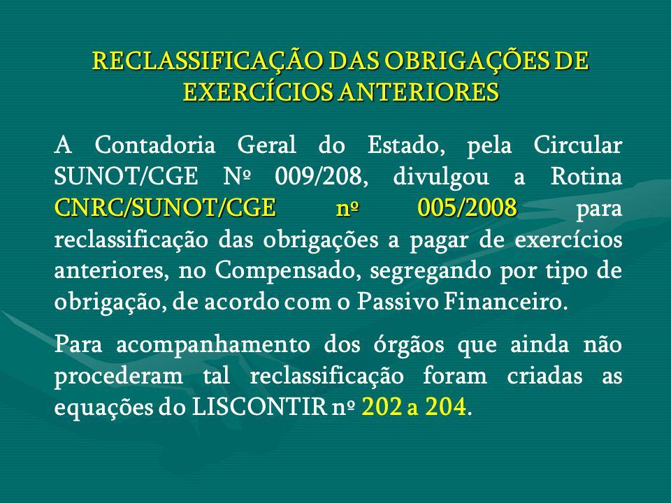 RECLASSIFICAÇÃO DAS OBRIGAÇÕES DE EXERCÍCIOS ANTERIORES