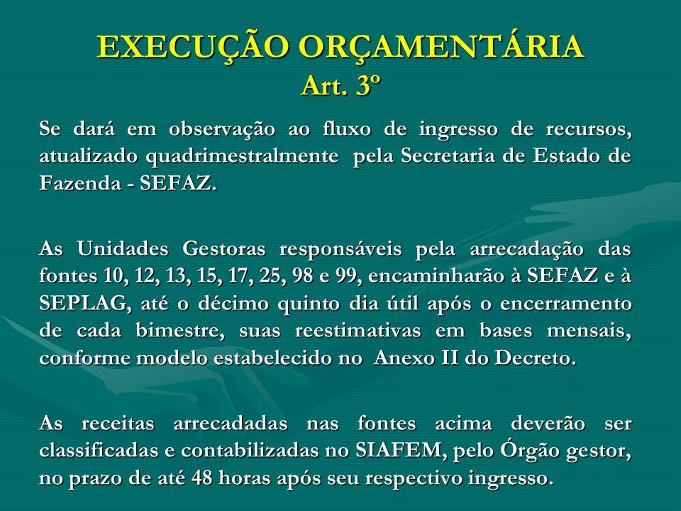 EXECUÇÃO ORÇAMENTÁRIA Art. 3º