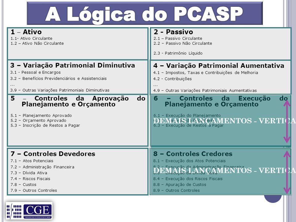 A Lógica do PCASP DEMAIS LANÇAMENTOS - VERTICAL