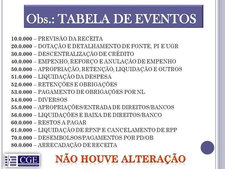 Obs.: TABELA DE EVENTOS Não houve alteração
