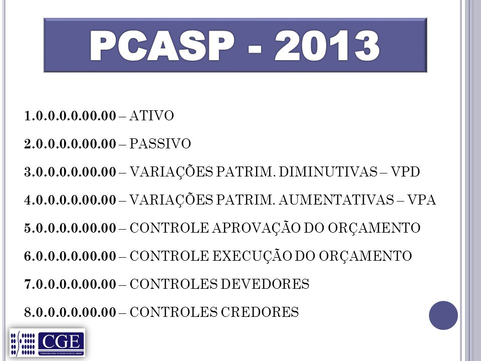 PCASP - 2013