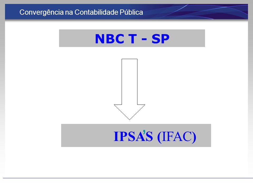 Convergência na Contabilidade Pública