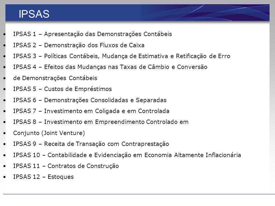 IPSAS IPSAS 1 – Apresentação das Demonstrações Contábeis