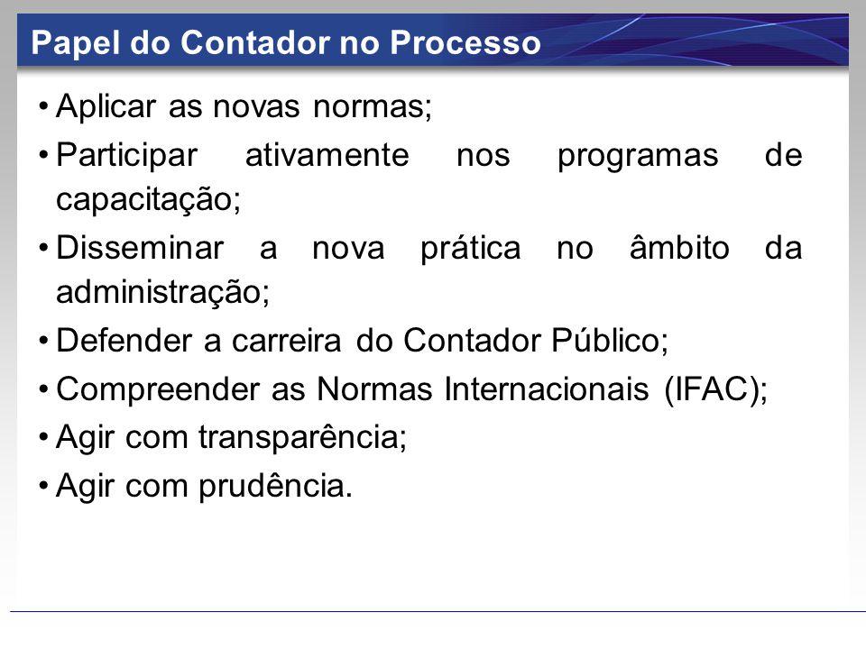 Papel do Contador no Processo