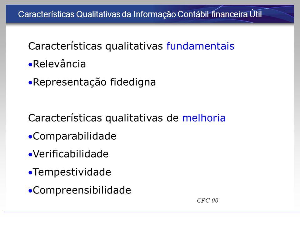 Características qualitativas fundamentais Relevância