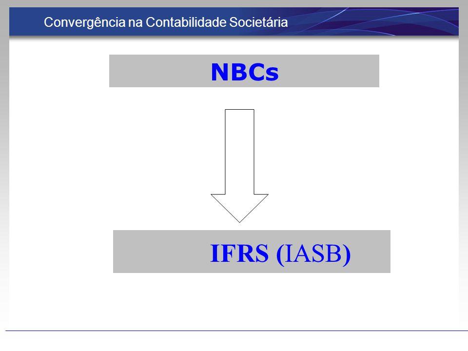 Convergência na Contabilidade Societária