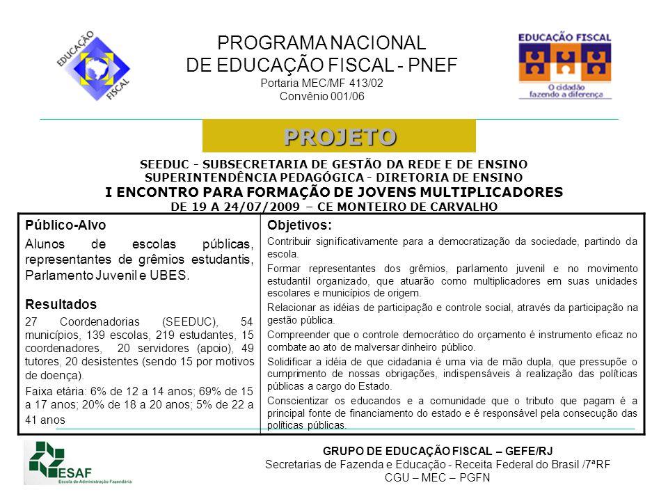 PROJETO I ENCONTRO PARA FORMAÇÃO DE JOVENS MULTIPLICADORES