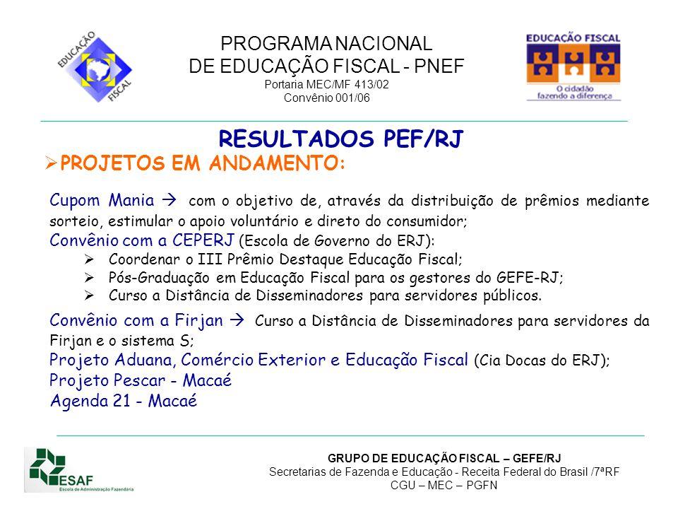 RESULTADOS PEF/RJ PROJETOS EM ANDAMENTO: