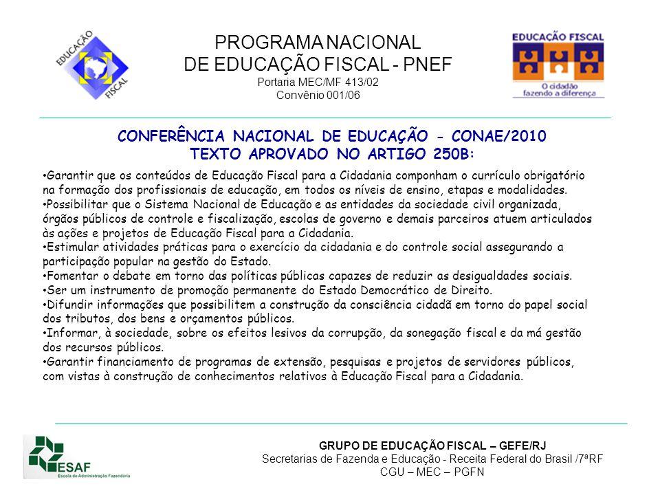 CONFERÊNCIA NACIONAL DE EDUCAÇÃO - CONAE/2010