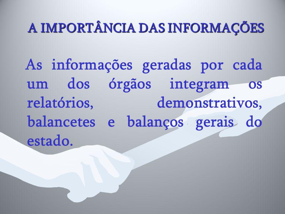 A IMPORTÂNCIA DAS INFORMAÇÕES