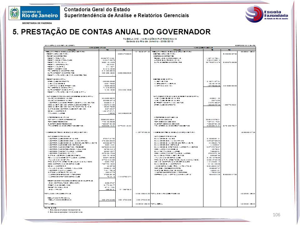 5. PRESTAÇÃO DE CONTAS ANUAL DO GOVERNADOR
