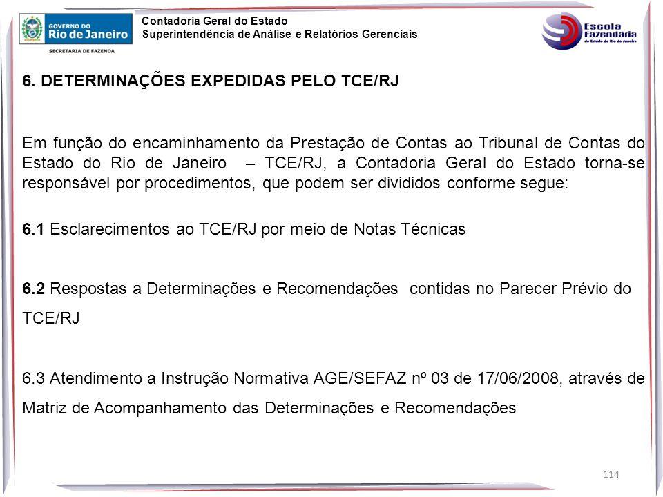 6. DETERMINAÇÕES EXPEDIDAS PELO TCE/RJ